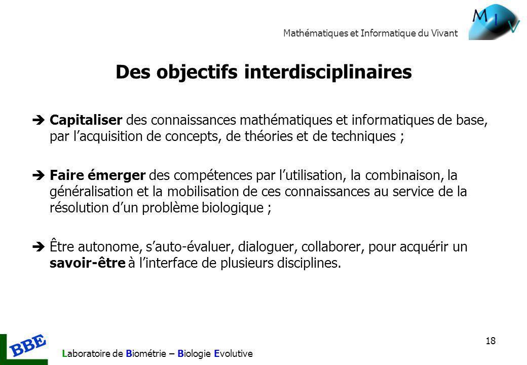 Des objectifs interdisciplinaires