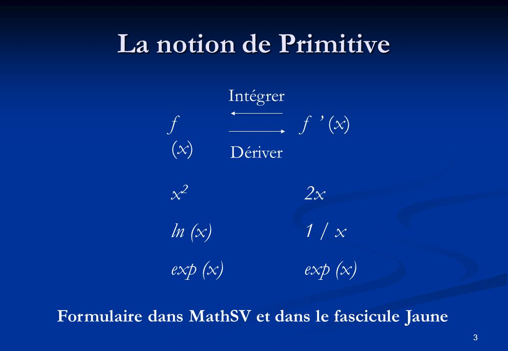 La notion de Primitive f (x) f ' (x) x2 ln (x) exp (x) 2x 1 / x