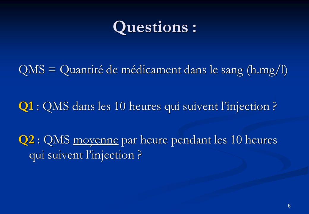 Questions : QMS = Quantité de médicament dans le sang (h.mg/l)