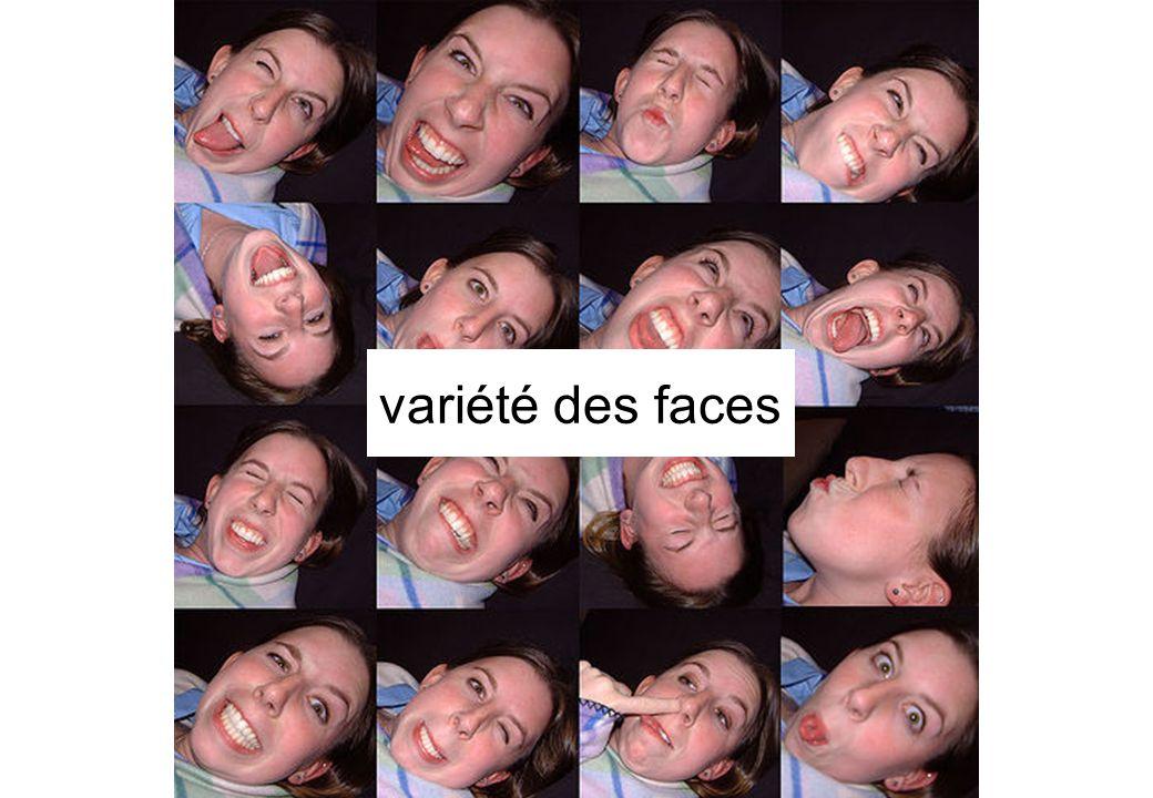 variété des faces