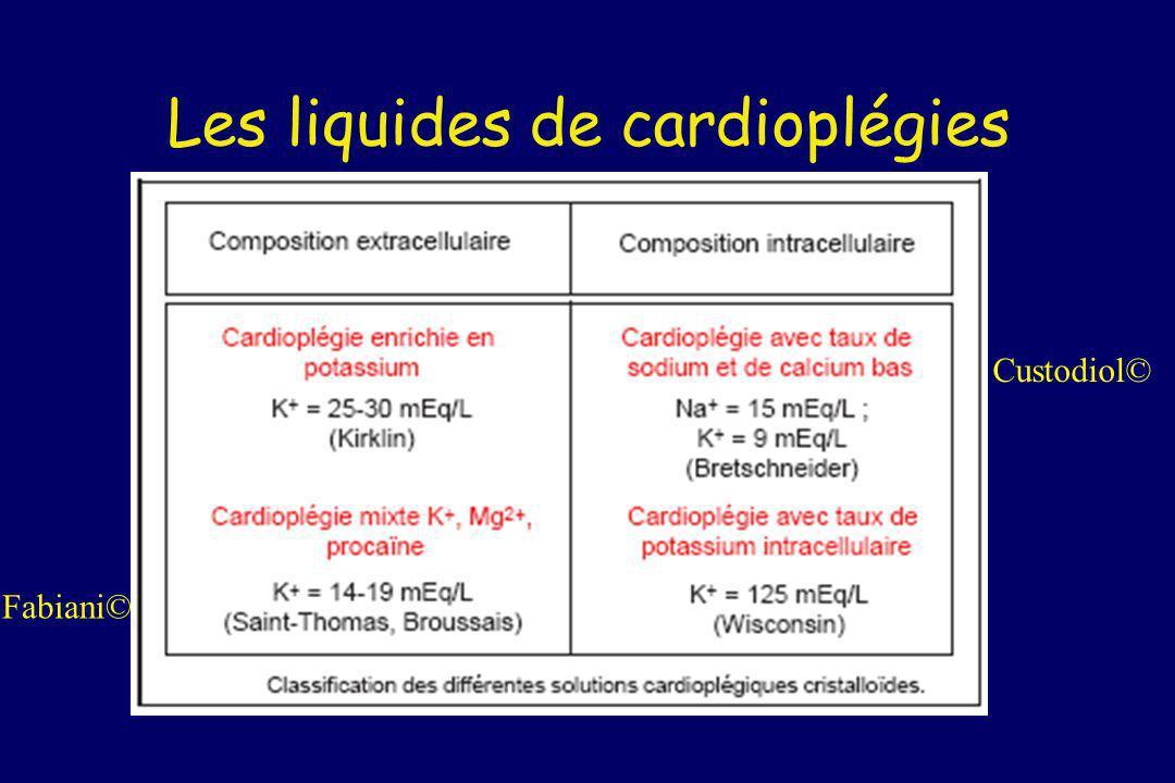 Les liquides de cardioplégies