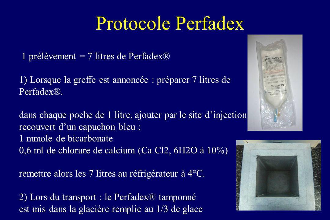 Protocole Perfadex 1 prélèvement = 7 litres de Perfadex®