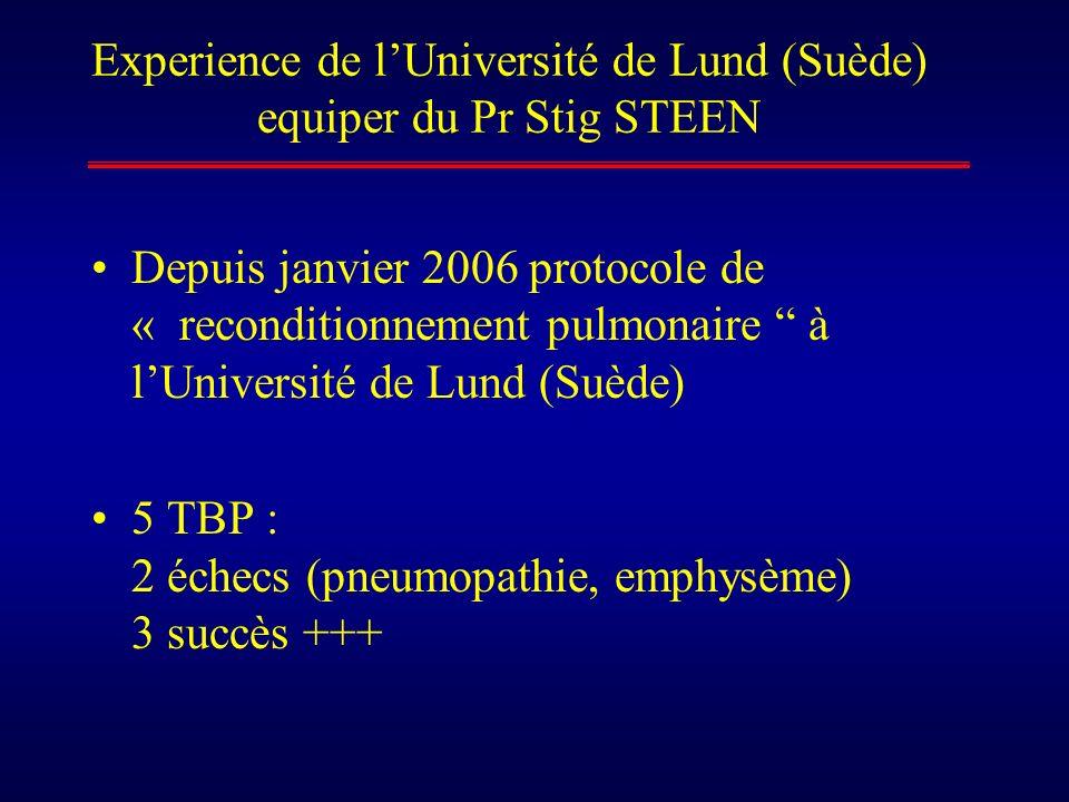 Experience de l'Université de Lund (Suède) equiper du Pr Stig STEEN
