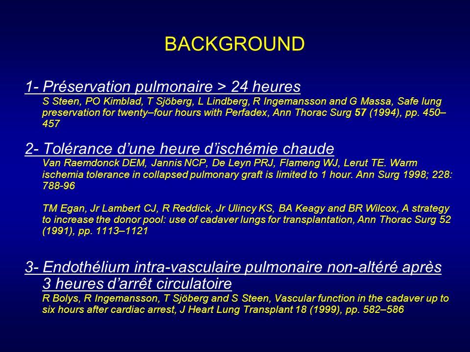 BACKGROUND 1- Préservation pulmonaire > 24 heures