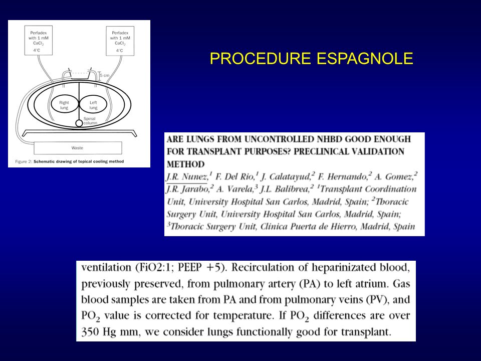 PROCEDURE ESPAGNOLE