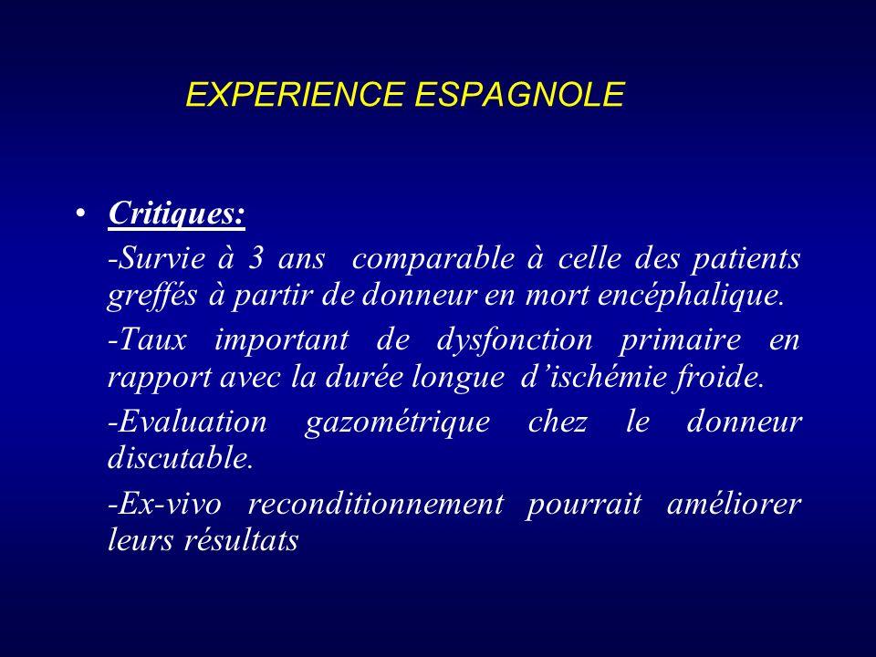 EXPERIENCE ESPAGNOLE Critiques: -Survie à 3 ans comparable à celle des patients greffés à partir de donneur en mort encéphalique.