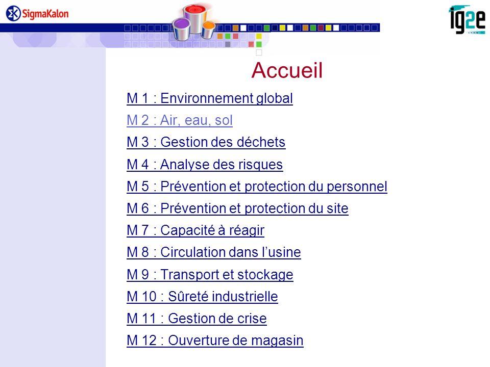 Accueil M 1 : Environnement global M 2 : Air, eau, sol