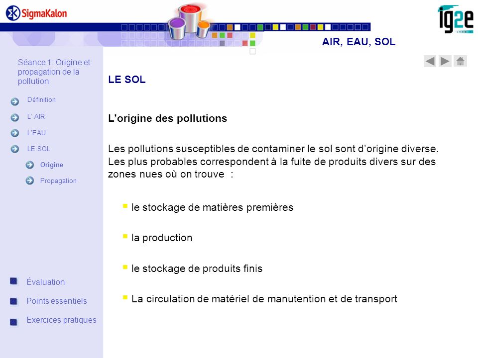L'origine des pollutions