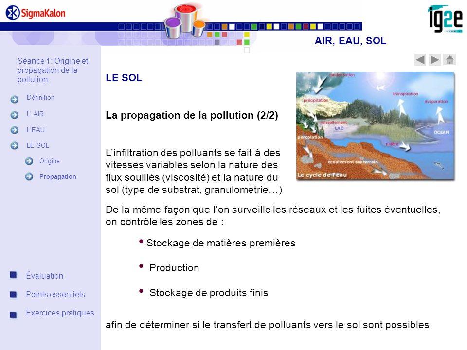 La propagation de la pollution (2/2)