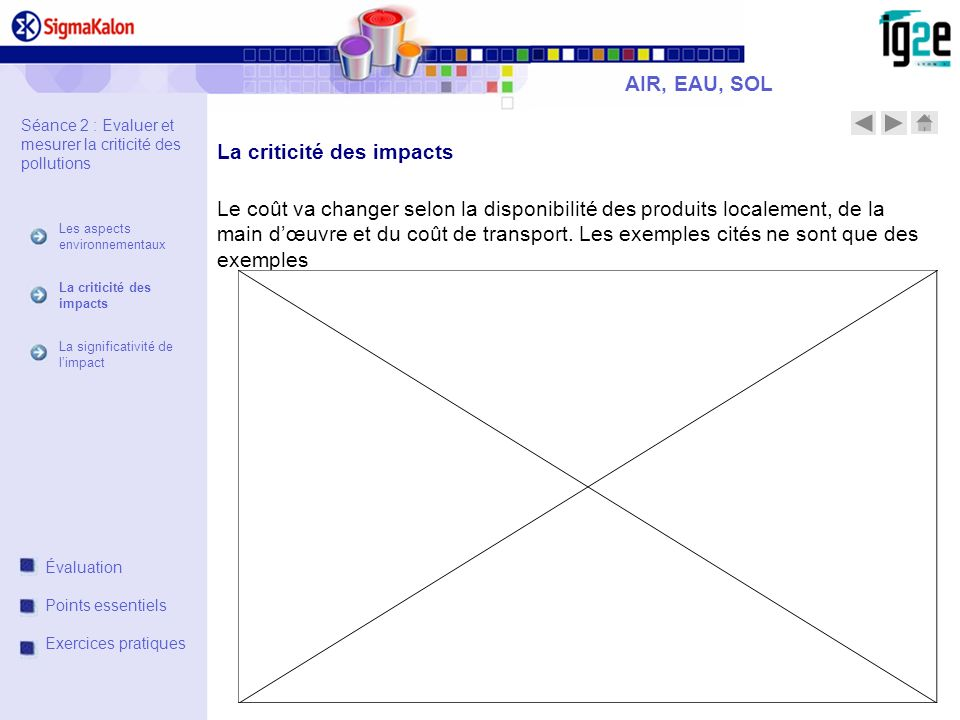 La criticité des impacts