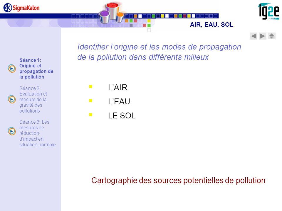 Identifier l'origine et les modes de propagation