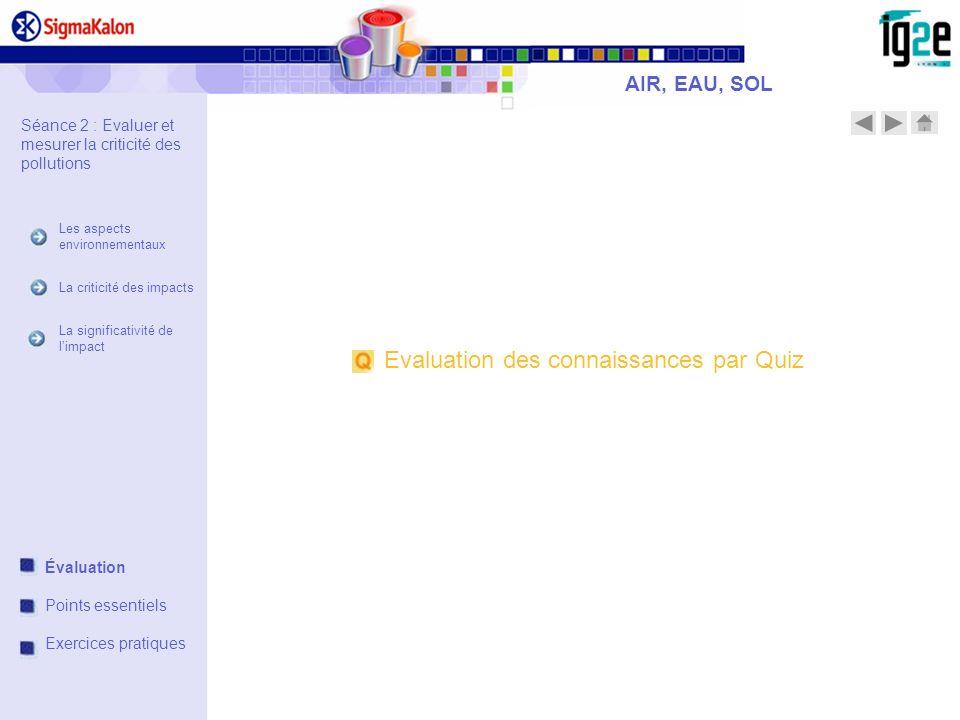 Evaluation des connaissances par Quiz
