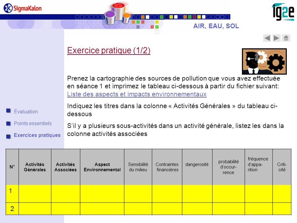 Exercice pratique (1/2) AIR, EAU, SOL
