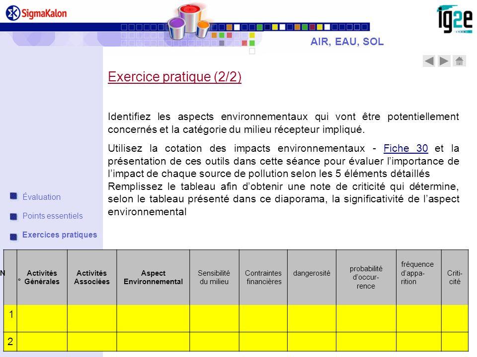 Exercice pratique (2/2) AIR, EAU, SOL