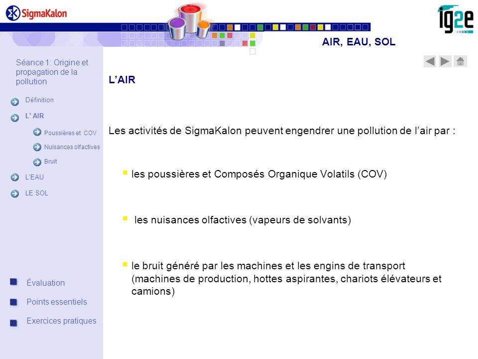 les poussières et Composés Organique Volatils (COV)