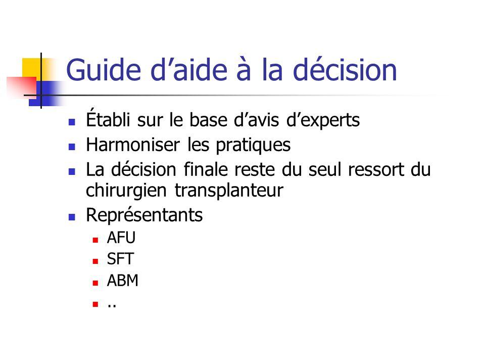 Guide d'aide à la décision