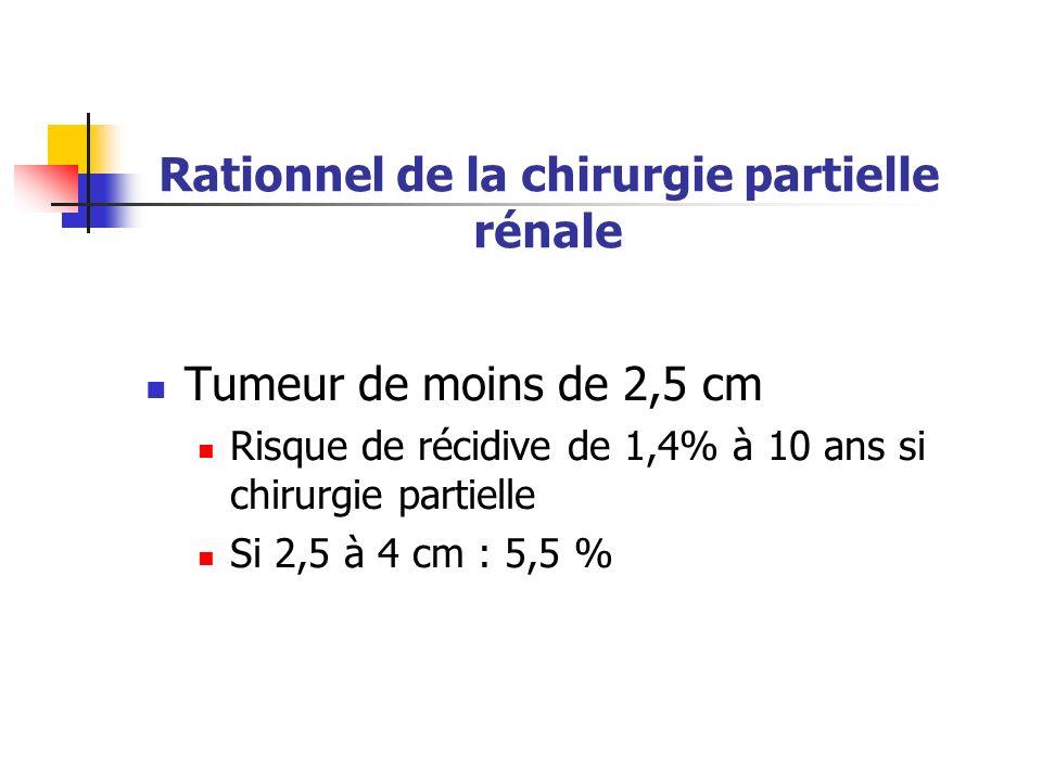 Rationnel de la chirurgie partielle rénale