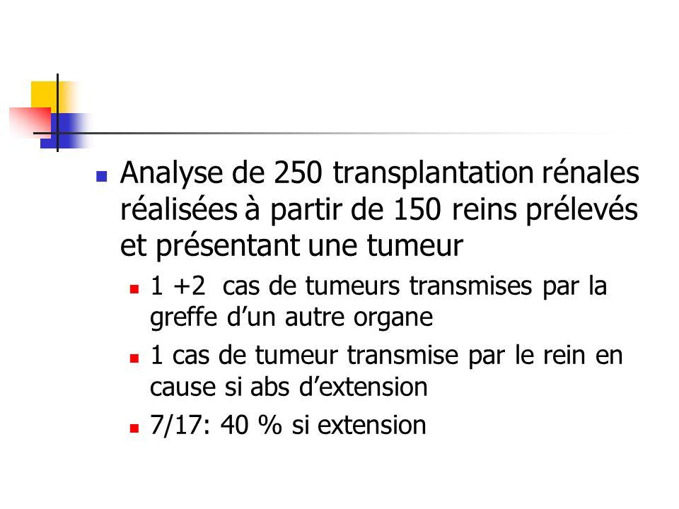 Analyse de 250 transplantation rénales réalisées à partir de 150 reins prélevés et présentant une tumeur