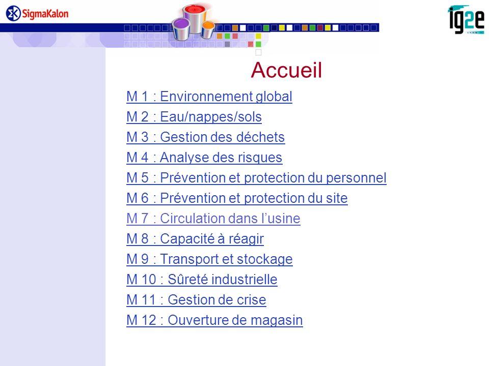 Accueil M 1 : Environnement global M 2 : Eau/nappes/sols