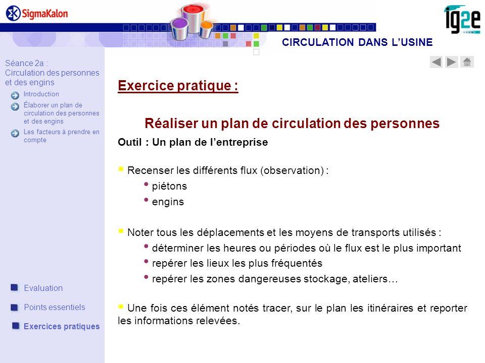 CIRCULATION DANS L'USINE Réaliser un plan de circulation des personnes