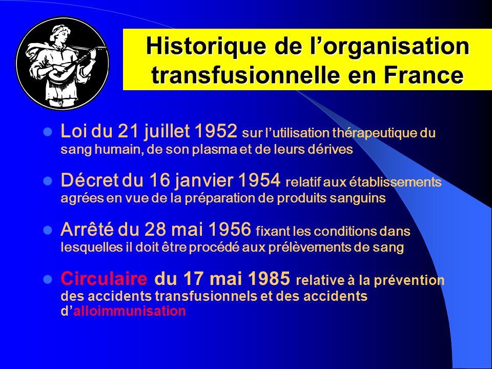 Historique de l'organisation transfusionnelle en France
