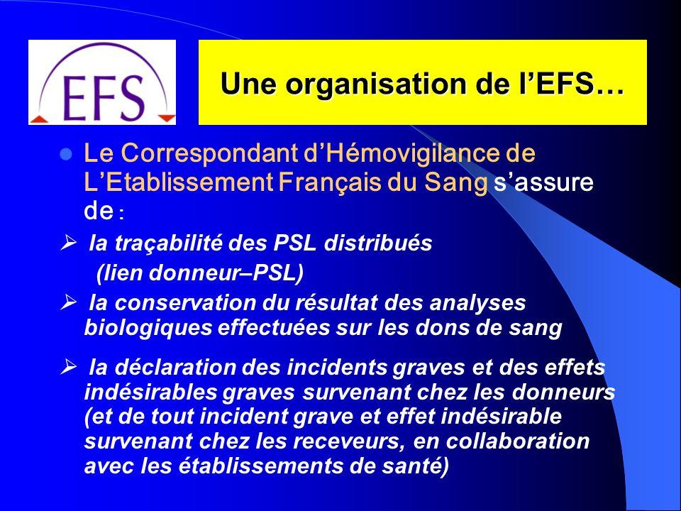 Une organisation de l'EFS…