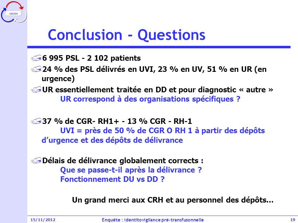 Conclusion - Questions