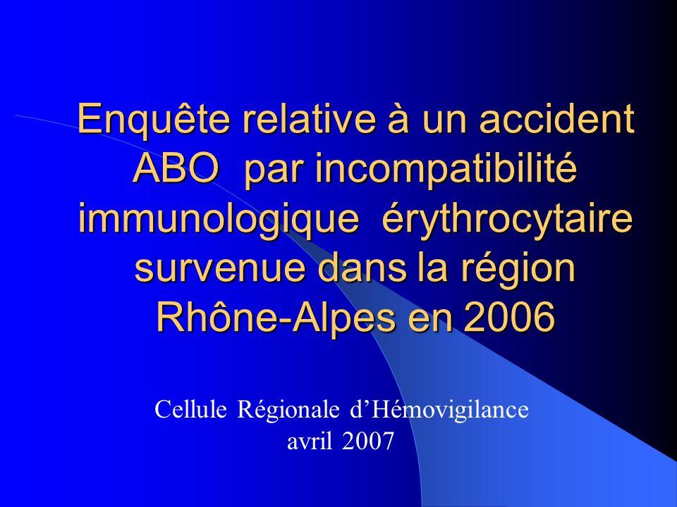 Cellule Régionale d'Hémovigilance avril 2007