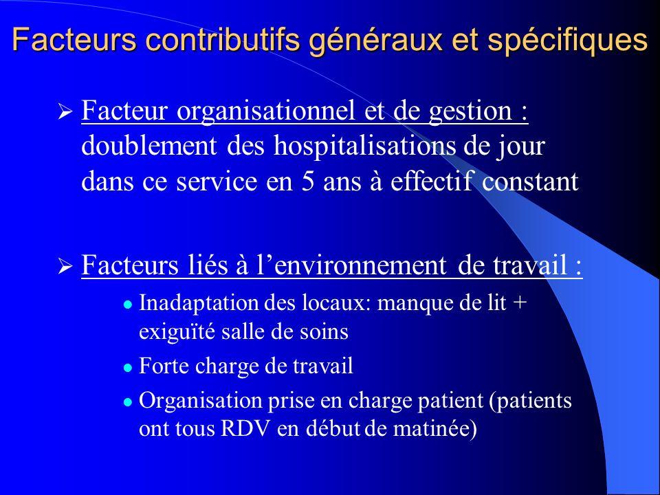 Facteurs contributifs généraux et spécifiques