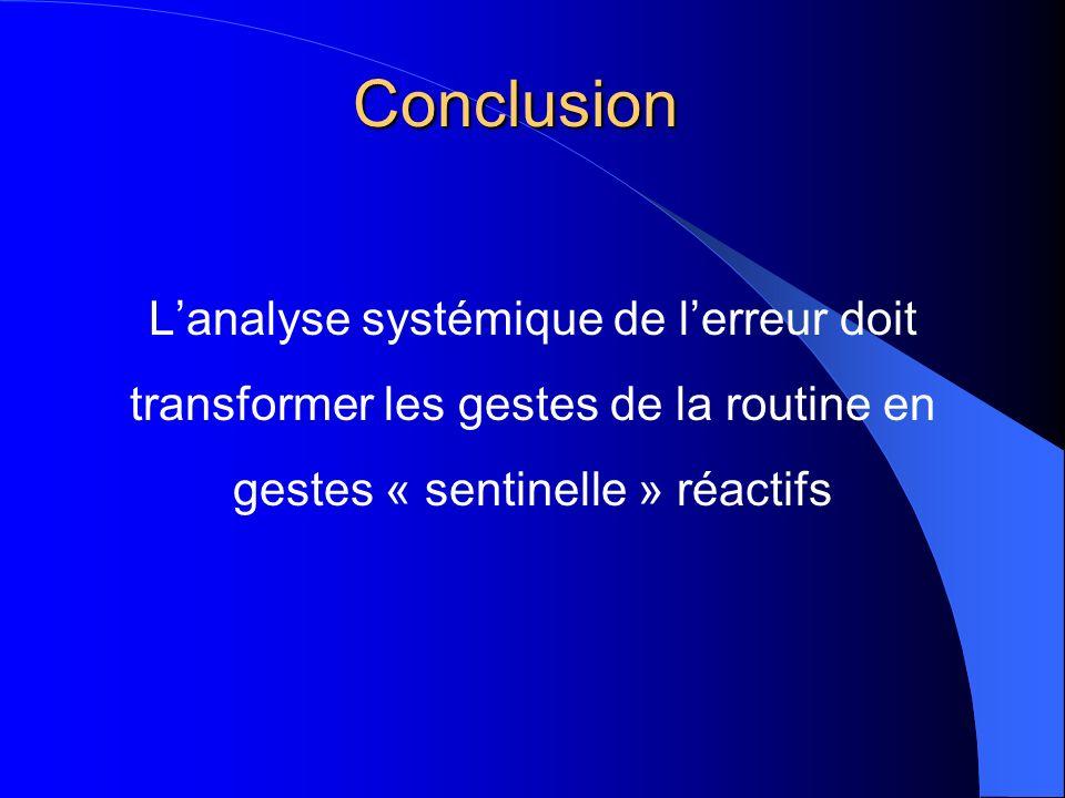 Conclusion L'analyse systémique de l'erreur doit