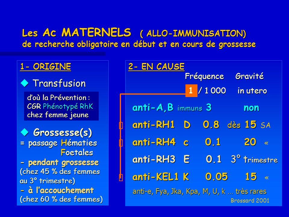 Les Ac MATERNELS ( ALLO-IMMUNISATION) de recherche obligatoire en début et en cours de grossesse