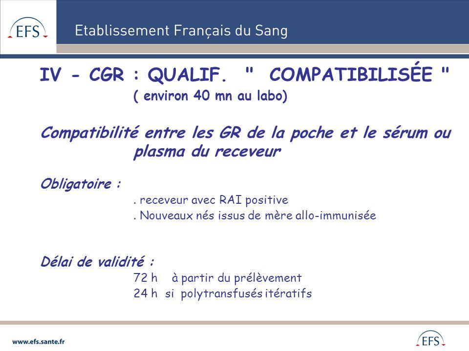 IV - CGR : QUALIF. COMPATIBILISÉE