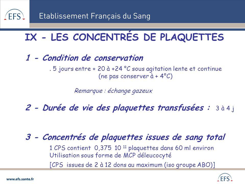 IX - LES CONCENTRÉS DE PLAQUETTES