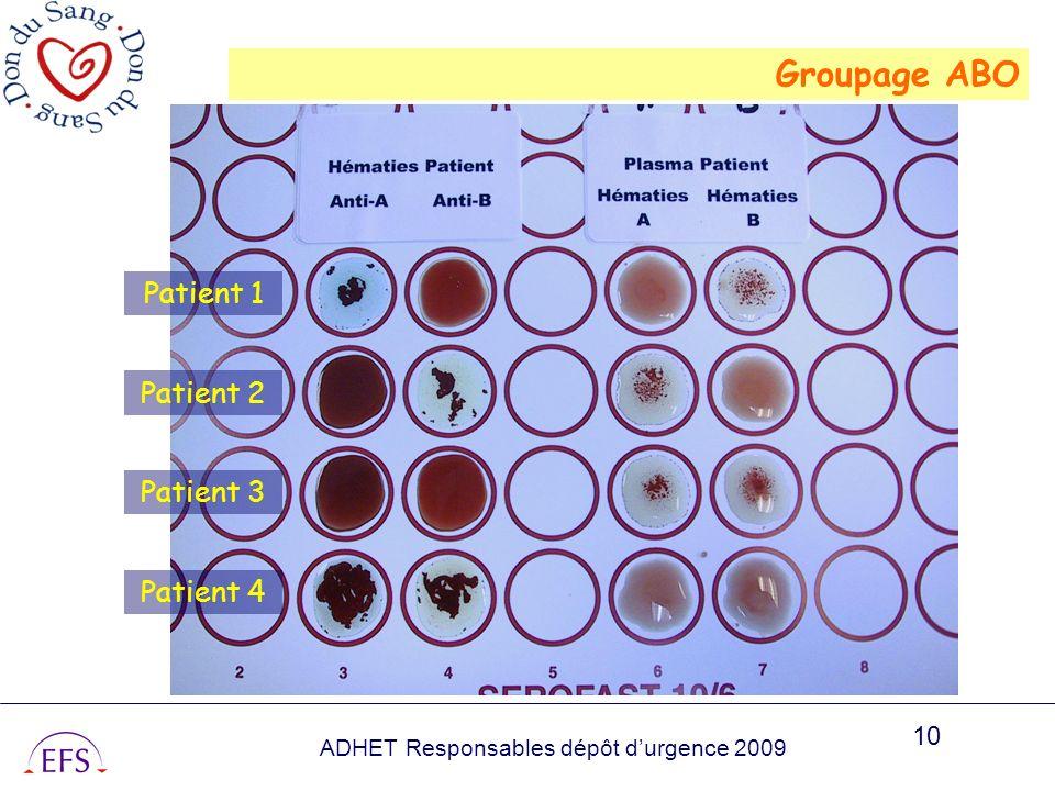 Groupage ABO Patient 1 Patient 2 Patient 3 Patient 4