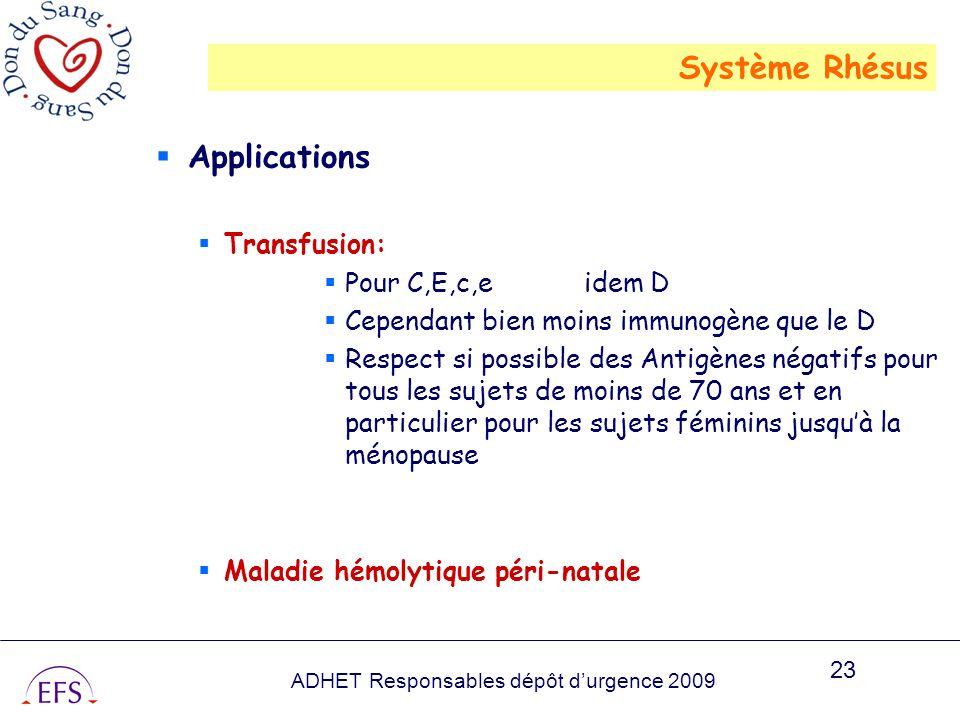 Système Rhésus Applications Transfusion: Pour C,E,c,e idem D