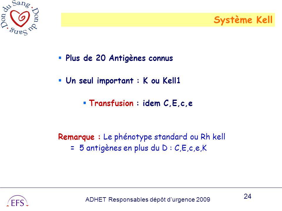 Système Kell Plus de 20 Antigènes connus