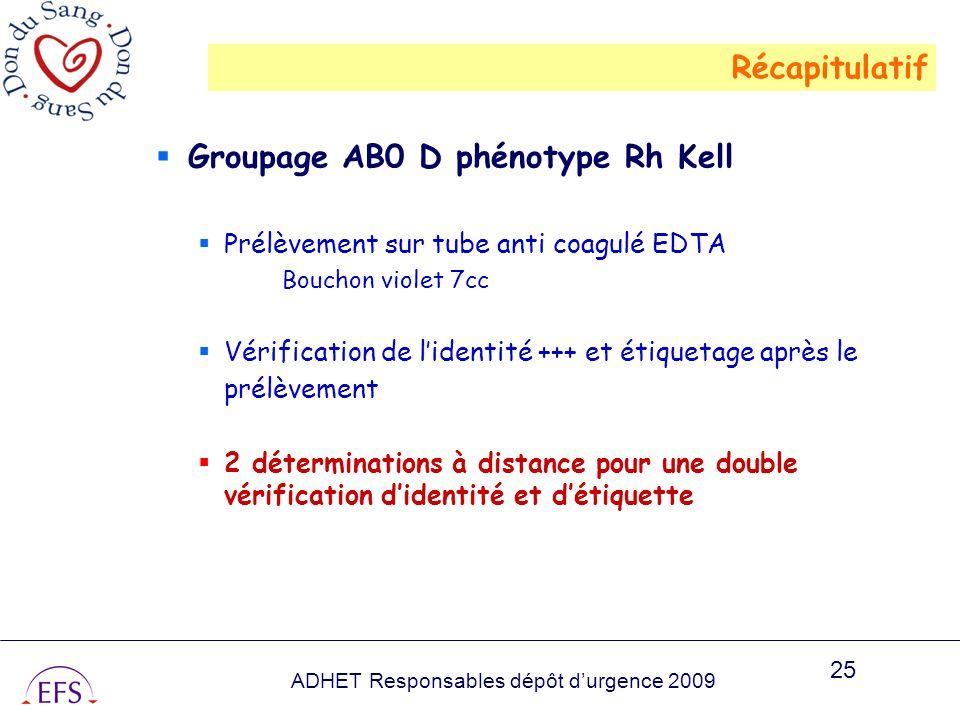 Groupage AB0 D phénotype Rh Kell