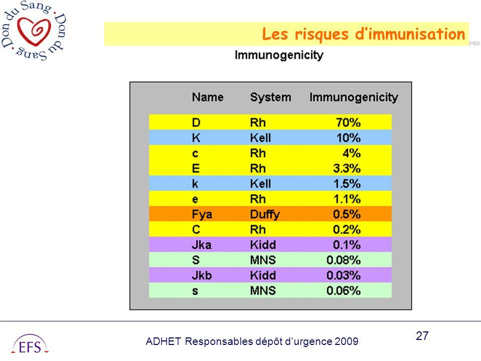 Les risques d'immunisation