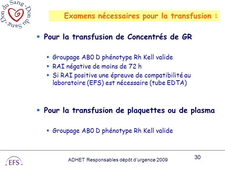 Examens nécessaires pour la transfusion :