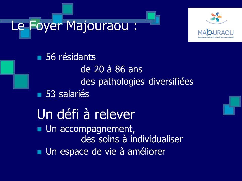 Le Foyer Majouraou : Un défi à relever 56 résidants de 20 à 86 ans