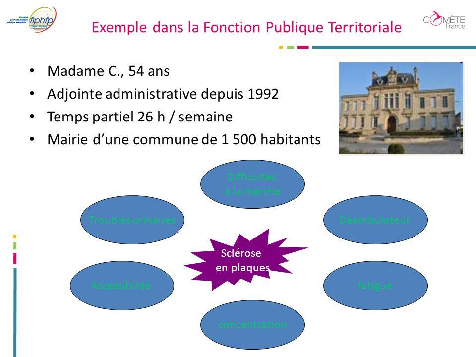 Exemple dans la Fonction Publique Territoriale