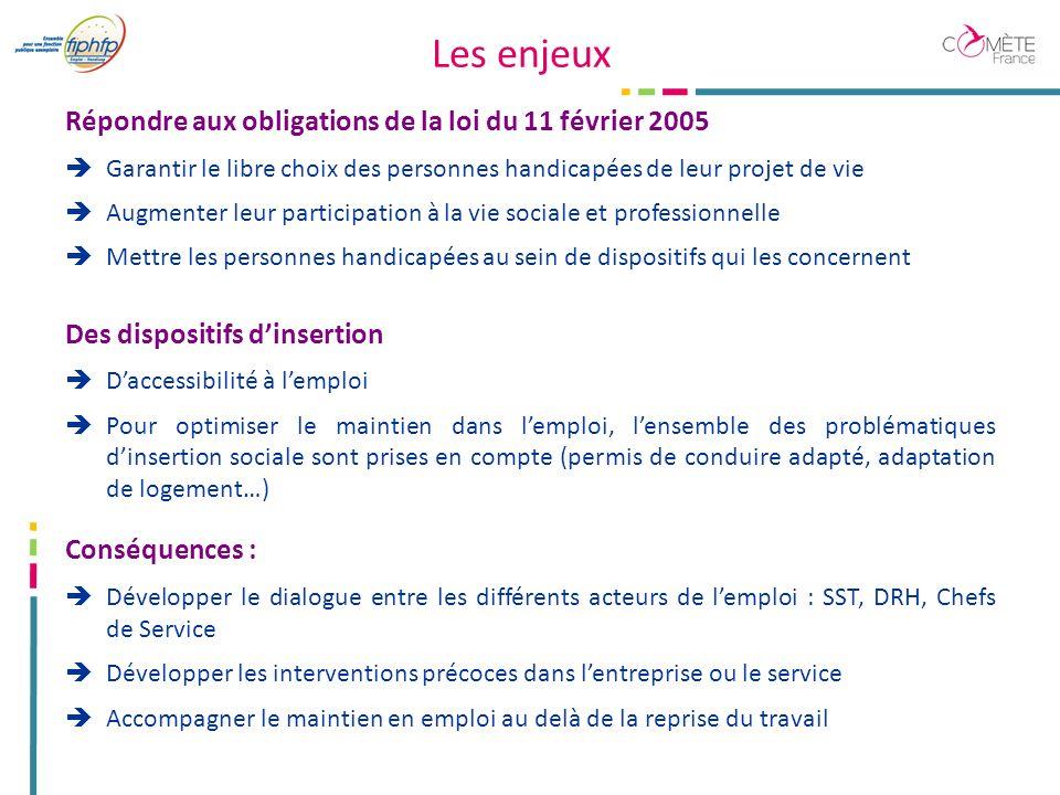 Les enjeux Répondre aux obligations de la loi du 11 février 2005