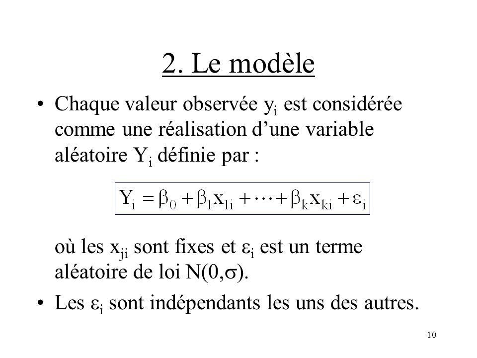 2. Le modèle Chaque valeur observée yi est considérée comme une réalisation d'une variable aléatoire Yi définie par :