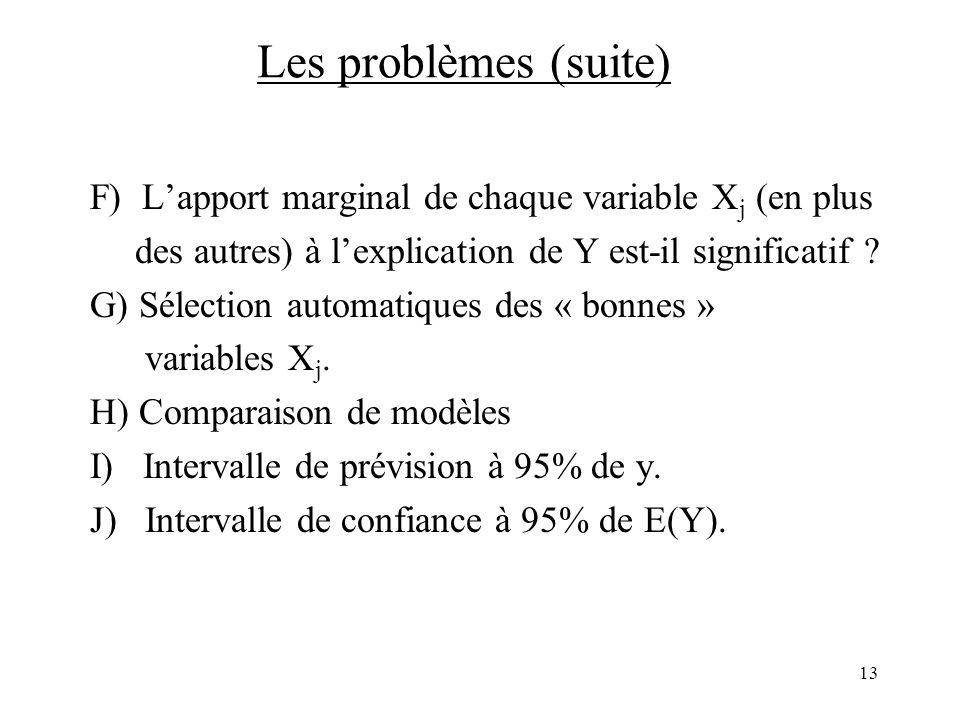 Les problèmes (suite) F) L'apport marginal de chaque variable Xj (en plus. des autres) à l'explication de Y est-il significatif
