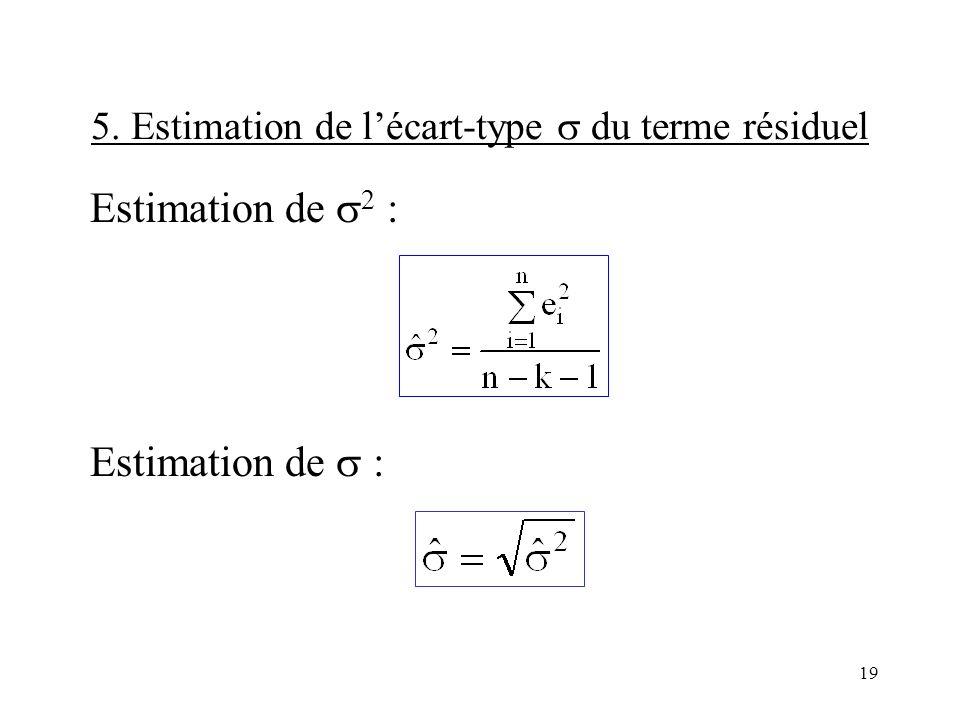5. Estimation de l'écart-type  du terme résiduel