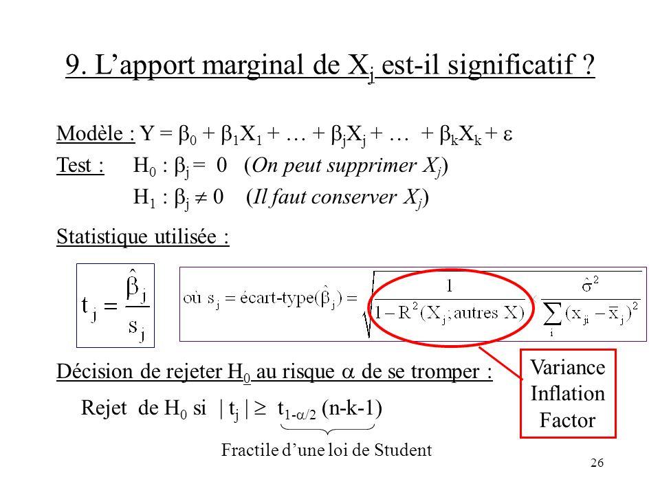 9. L'apport marginal de Xj est-il significatif