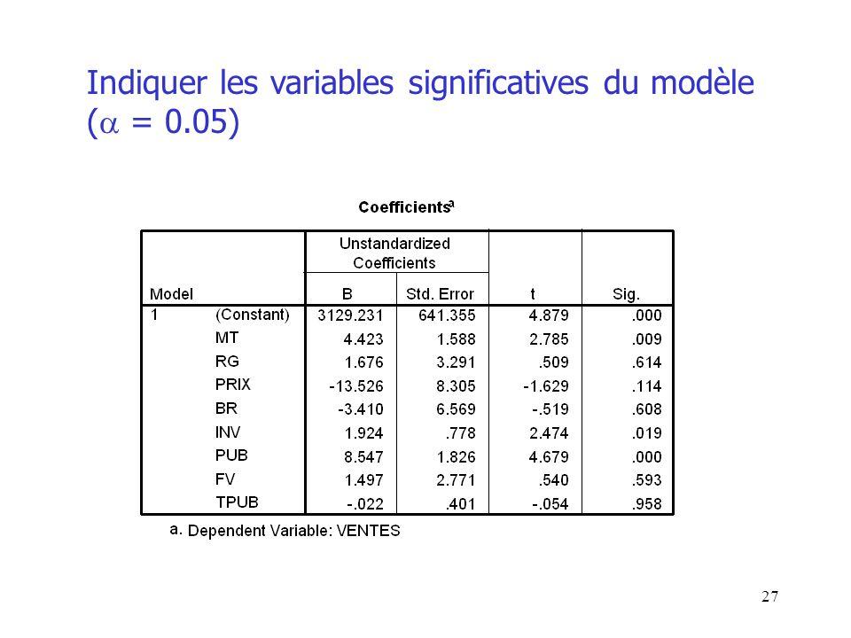 Indiquer les variables significatives du modèle