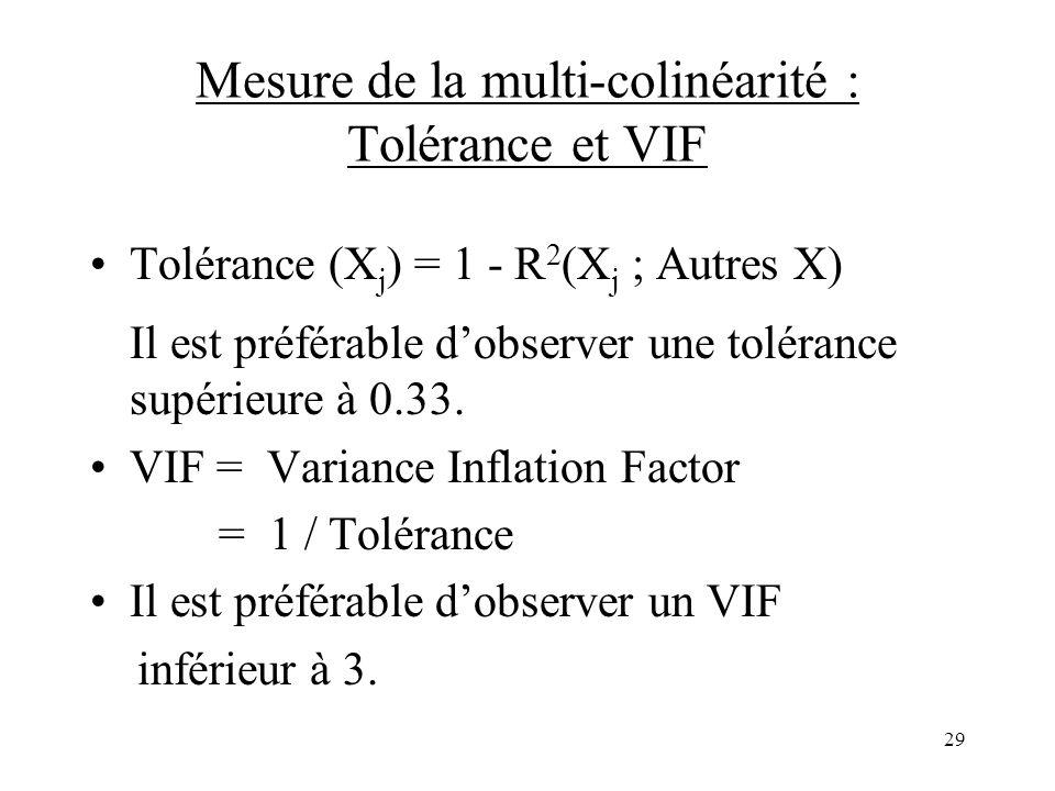Mesure de la multi-colinéarité : Tolérance et VIF