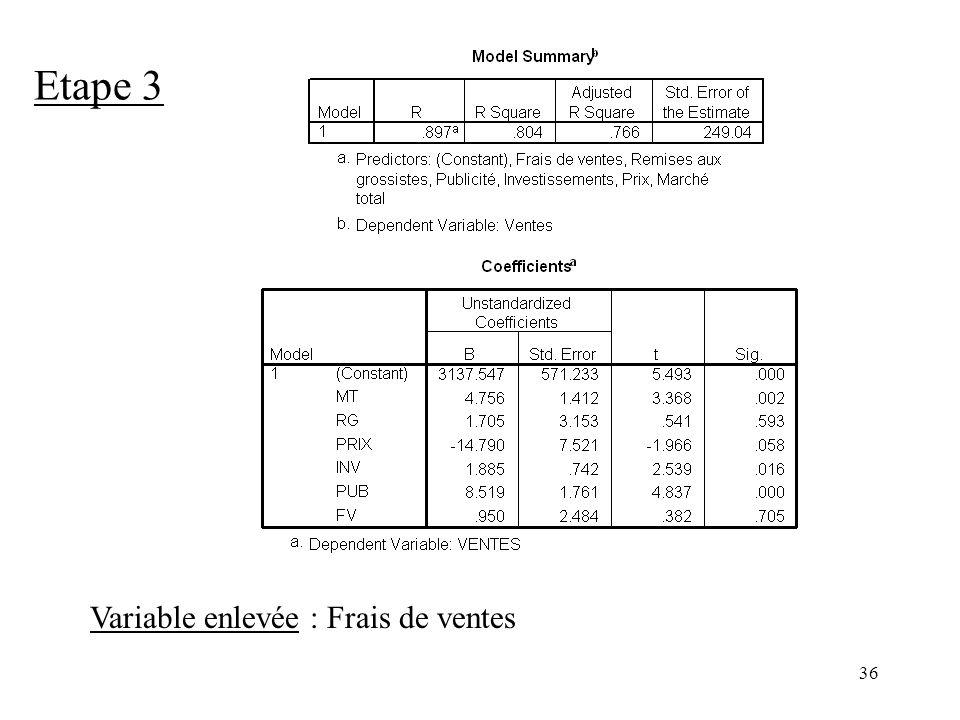 Etape 3 Variable enlevée : Frais de ventes