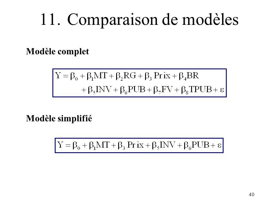 11. Comparaison de modèles